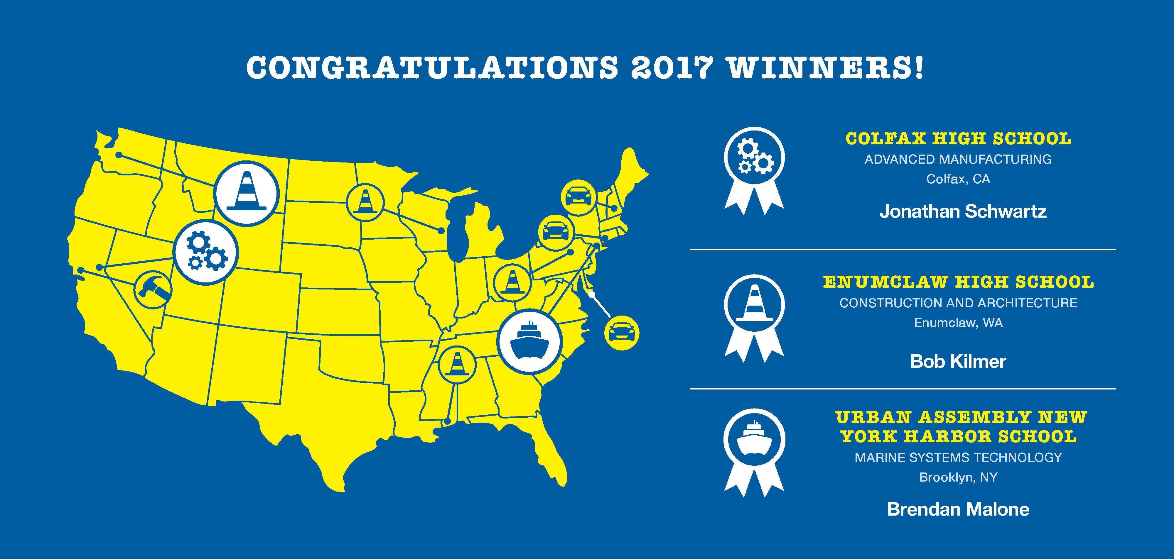 10 skilled trades teachers across us win 510000 for harbor 10 skilled trades teachers across us win 510000 for harbor freight tools for schools prize for teaching excellence firstplace prizes awarded to public 1betcityfo Images